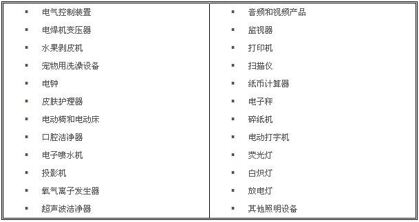 类型2是属于自律安全确认计划的产品