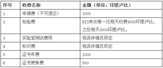 一、BIS产品认证证书授予程序   (一)申请。   填写专用申请书并向工厂厂房法定所在地的BIS分局交纳申请费。除专用申请书外,还需递交以下文件:   1.工厂位置及工厂分布图;   2.生产厂房的证明文件;   3.现有生产设备及检验设备列表;   4.正在使用或提议使用的测试检验方案,连同授予证书后遵守BIS认可的测试检验方案的承诺函;   5.