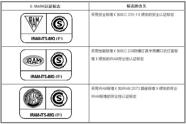 S-Mark彩世界标志