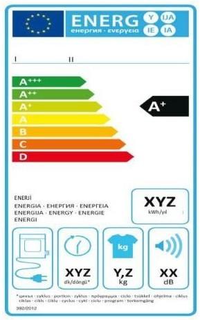 欧盟erp和新能源标识指令及其实施条例颁布以来,这些能效法规的图片