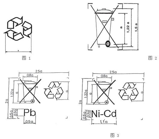 EN 61429:1996对电池标识的要求