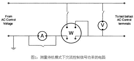 照明电路实物连接