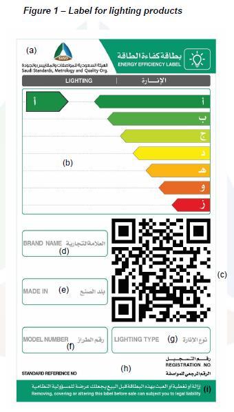 照明产品出口沙特市场最新准入要求